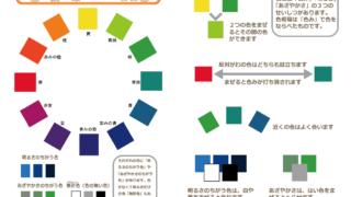 12色色相環